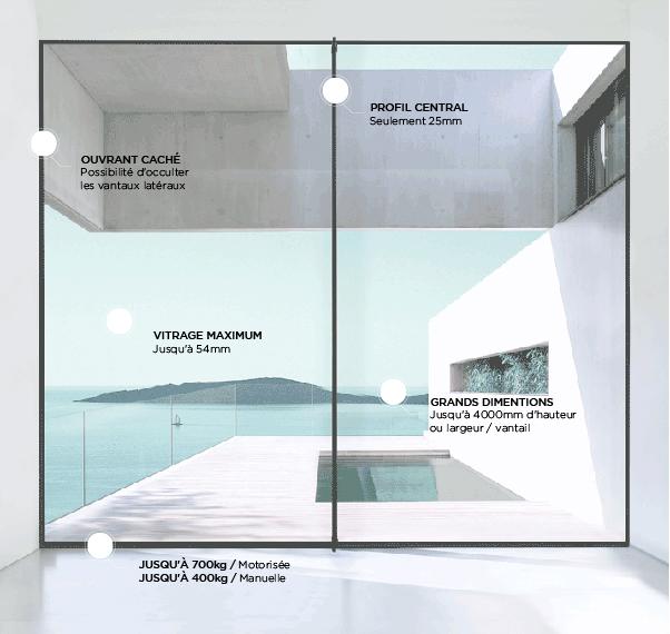 finestre_desglos
